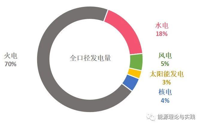 北京嘉士宝科技   智慧运维,智慧风电场